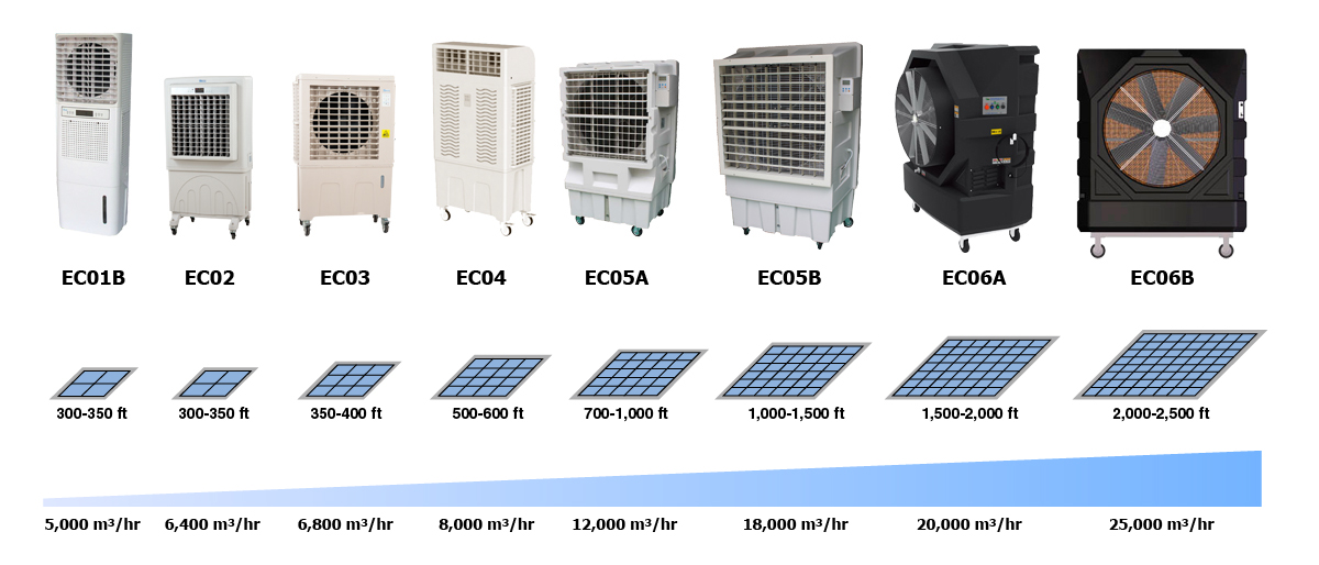Evaporative Coolers_Menu