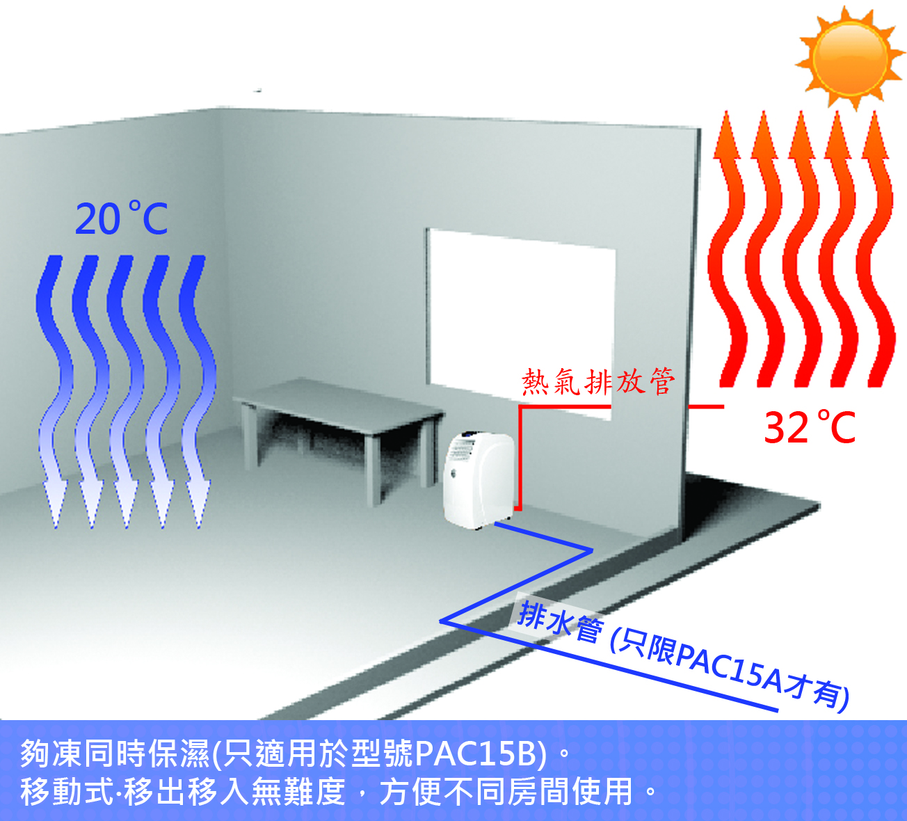 Portable Air Conditioner_Cooling Principle